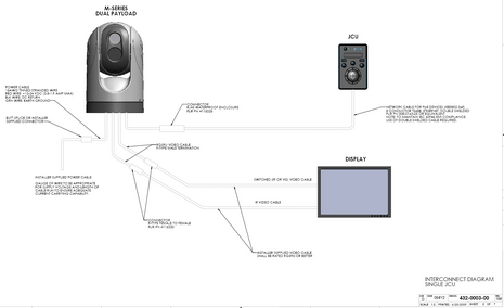 FLIR_M-Series_single_station_install.JPG
