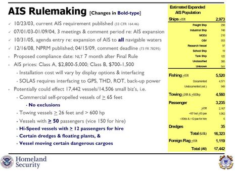 USCG_AIS_rulemaking_3-2010_courtesy_USCG.JPG