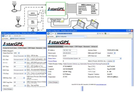 istargps diagram and screens.JPG