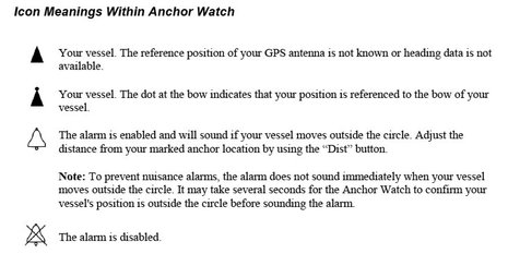 Vesper_WatchMate_anchor_watch_icons.JPG