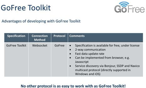Navico_GoFree_Toolkit_pitch1.jpg