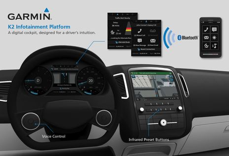 Garmin_K2_prototype_vehicle_infotainment_platform.jpg