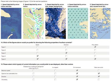 IHO_Surface_Current_Survey_page_b_cPanbo.jpg