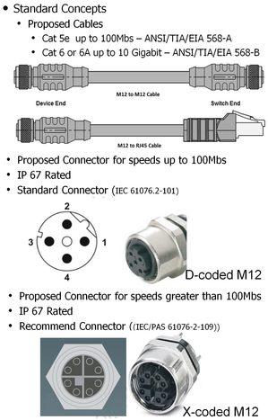 M12 ethernet wiring diagram wiring diagrams schematics panbo b ethernet wiring diagram m50 wiring diagram nmeaonenetcablesconnectorscourtesynmea jpg network cable diagram home ethernet wiring diagram m12 cheapraybanclubmaster Gallery