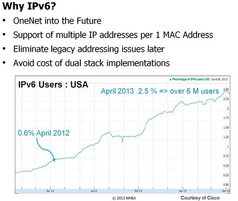 NMEA_OneNet_why_IPv6_courtesy_NMEA.jpg
