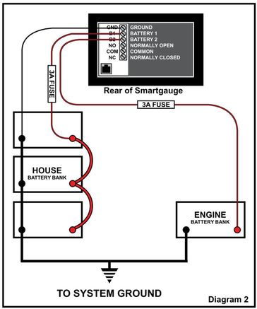 Canal Boat Wiring Diagram on led driving light bar wiring diagram
