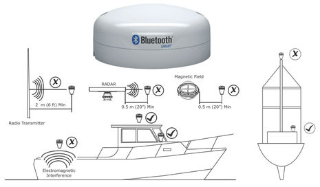 Navico_BT-1_Bluetooth_Base_install_advice_cPanbo.jpg