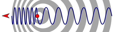 Doppler_effect_diagram_Wikipedia.jpg