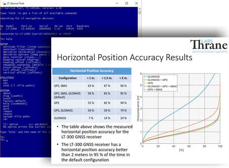 Lars_Thrane_Service_Tool_and_GNSS_horizontal_position_accuracy_graph_aPanbo.jpg