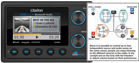 Clarion_CMS4__four_source_n_speaker_zone_marine_audio.jpg