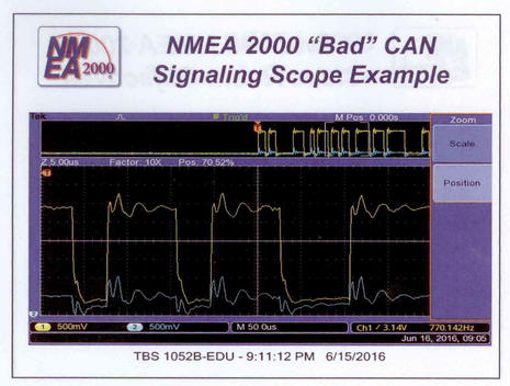 NMEA_Advanced_N2K_bad_signaling_scope_image_cover_courtesy_NMEA.jpg