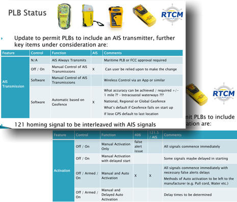 AIS_PLBs_standards_in_development_by_RTCM_aPanbo.jpg