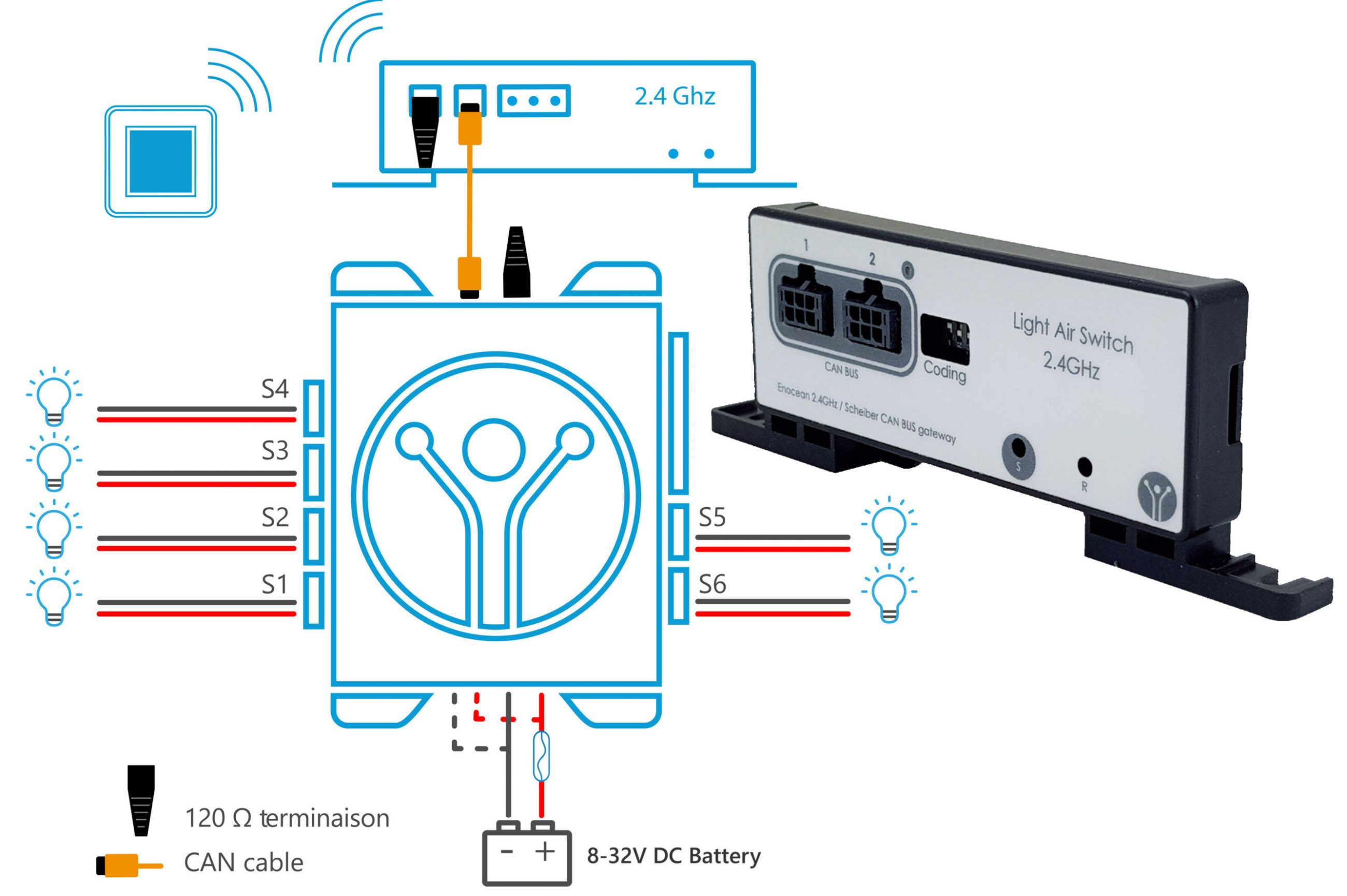 Scheibers Kinetic Light Air Switch Kit With Marinebeam Assist Panbo Can Bus Network Diagram So Heres A Current System Along Photo Of The New Gateway Advantage Is Being Able To Install Module Near