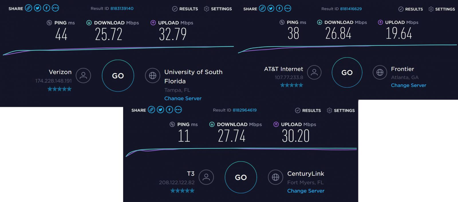 An update on internet options, strong cellular and variable WiFi results