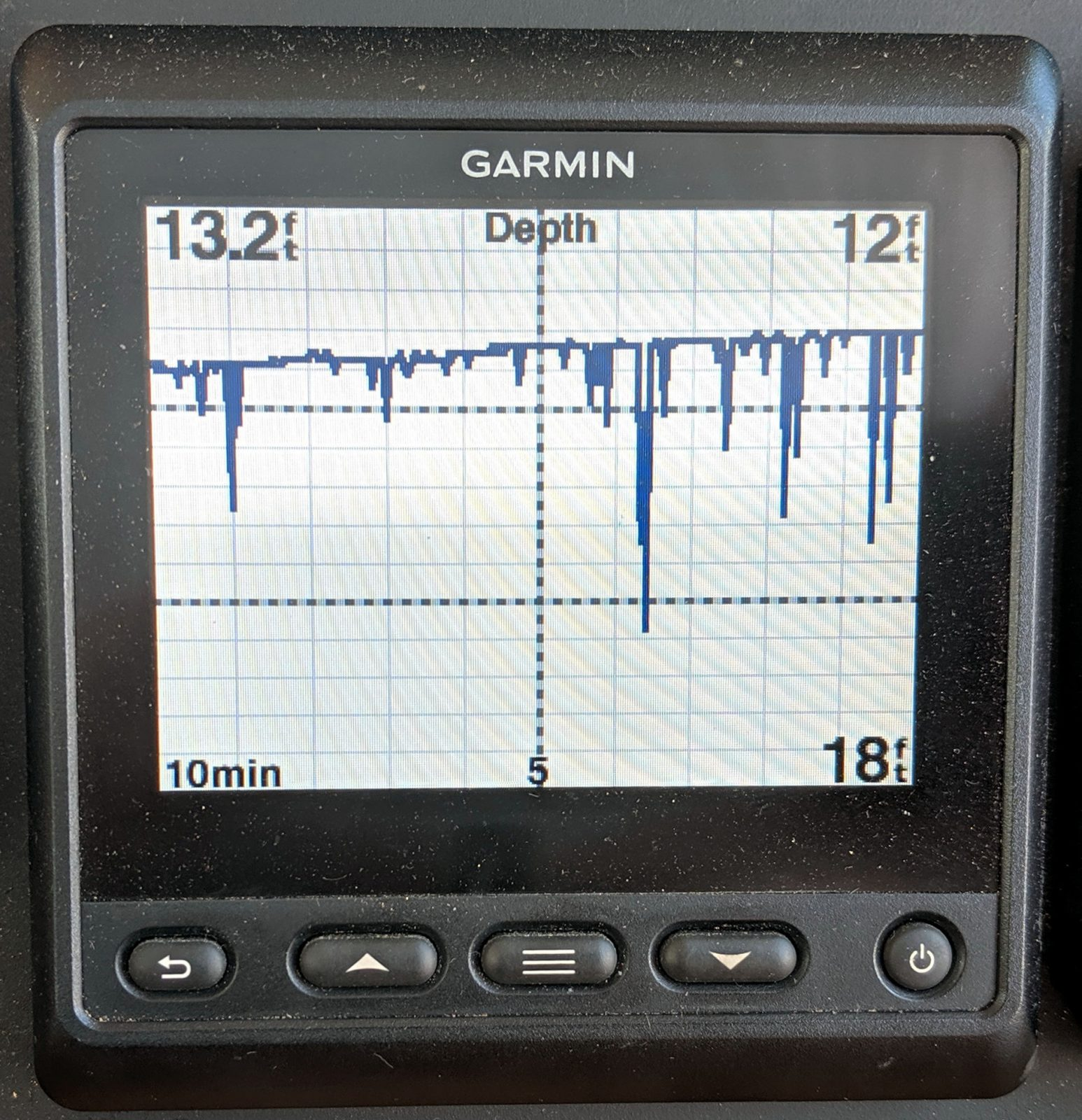 Garmin GMI20 Depth graph with adjustable time period