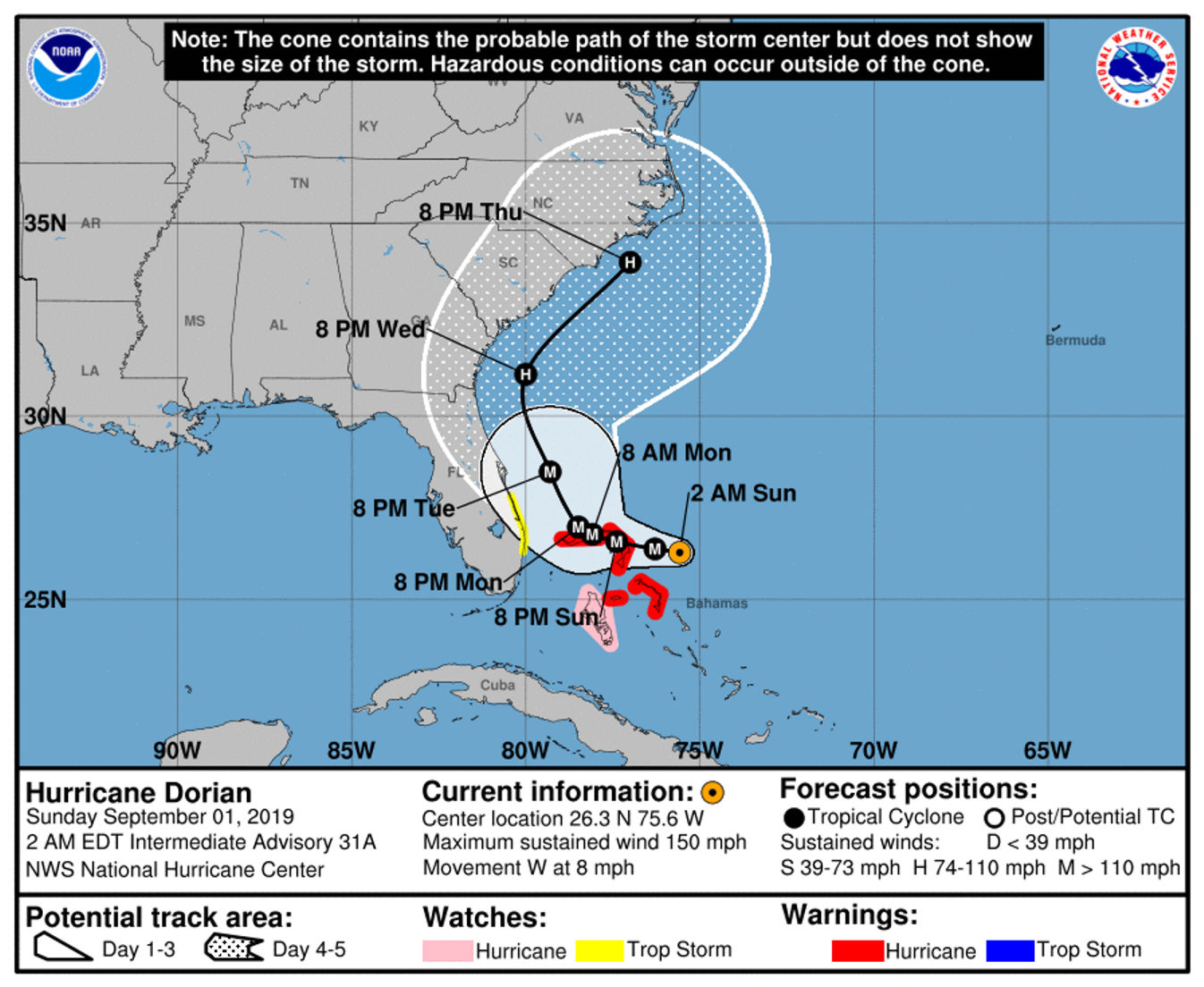NHC Dorian 5 day forecast at 2am on 9/1/2019