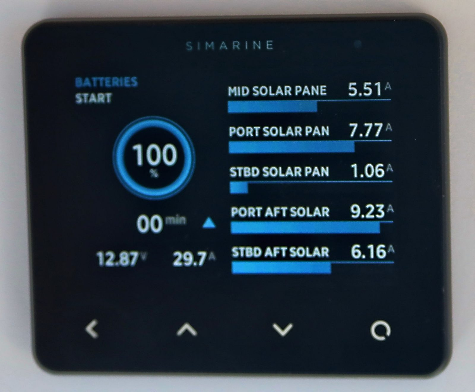 Simarine Pico monitoring solar panel output on Bliss