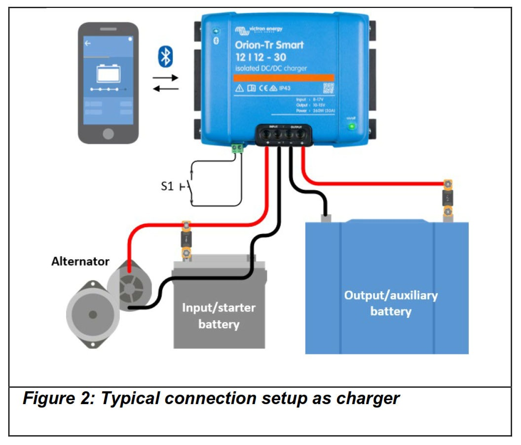 Orion-Tr Smart DC-DC charger typical setup