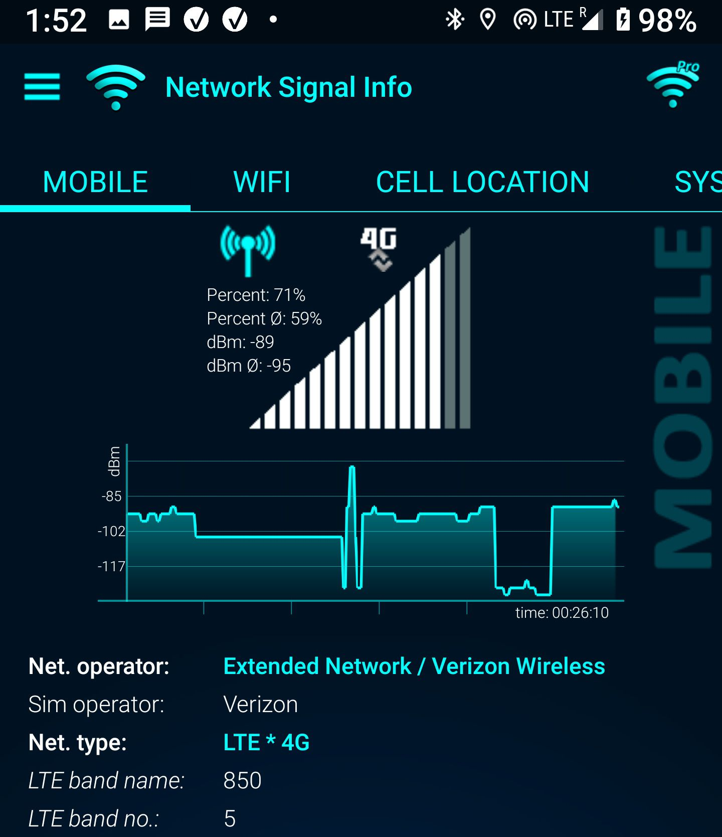 "Verizon ""Extended"" LTE, strong signal but very slow data"