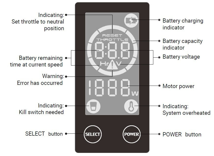 Select button switches between run time at current load or battery voltage